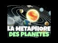 LA METAPHORE DES PLANETES - MIEUX COMPRENDRE LES RELATIONS HUMAINES