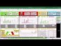 Tableau de bord de gestion avec Excel