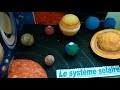 Maquette du système solaire.