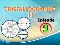 La Cristallographie 2 -- Episode 1--  Rappel Sur la projection stéréographique des groupes ponctuels